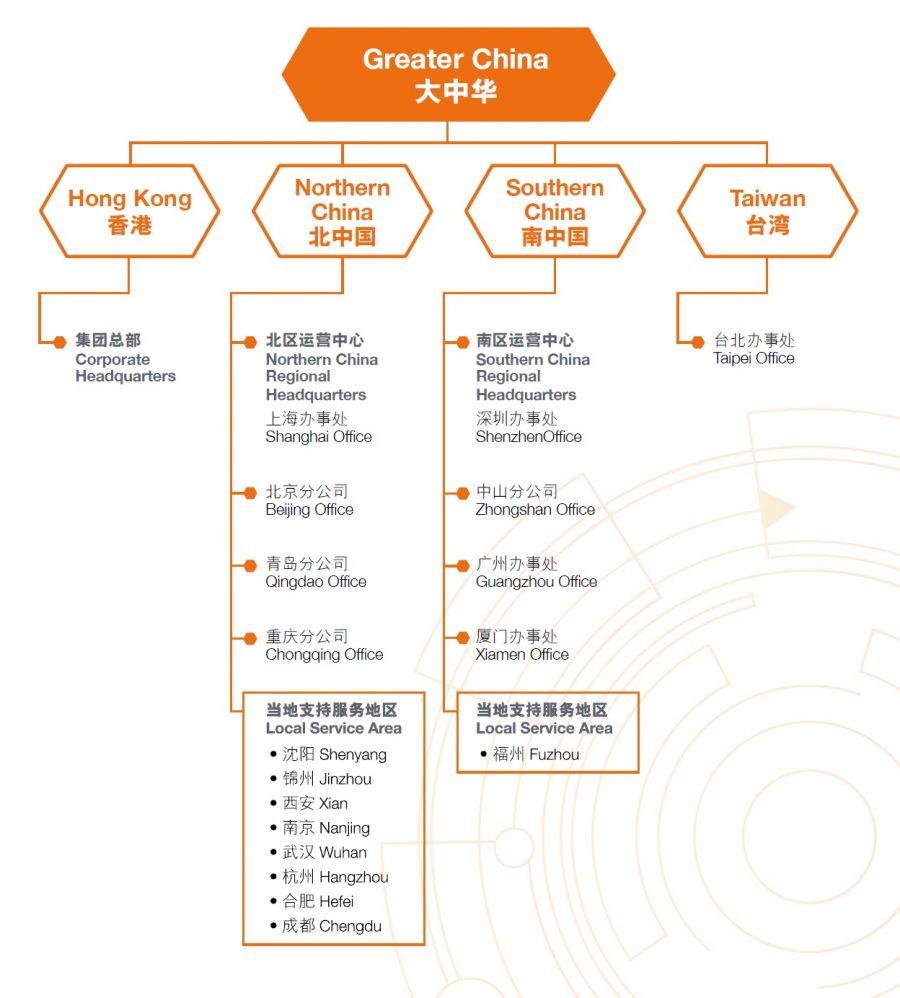 Company Structure_SC